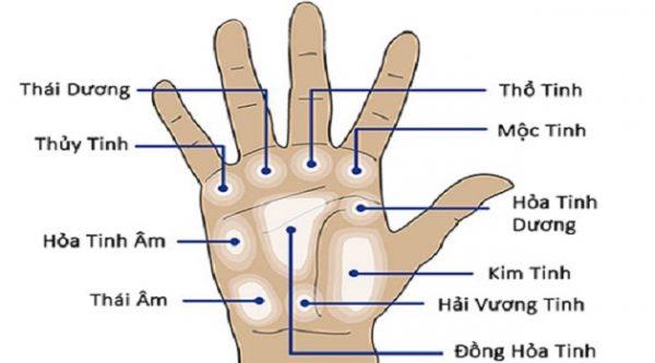 Nốt ruồi son ở lòng bàn tay mang ý nghĩa gì?