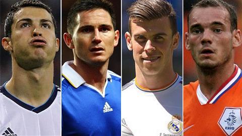 TOP những cầu thủ được yêu thích nhất Thế giới