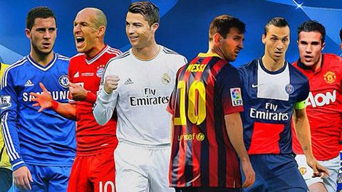Thông tin về các giải bóng đá nổi tiếng trên thế giới hiện nay